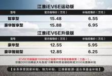 江淮iEV6E:6.55万/综合续航310公里