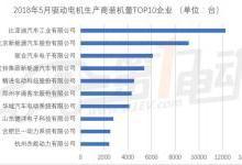 5月新能源车电机装机量超9万台,比亚迪夺冠