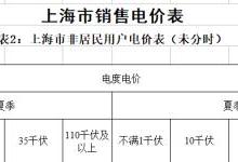 上海:电力行业增值税税率调整到16%