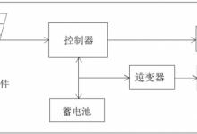 户用光伏离网逆变器系统典型设计