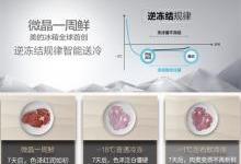 六大冰箱保鲜技术令你清凉一夏