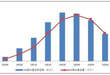 融资100亿美元,中国铁塔IPO将超小米
