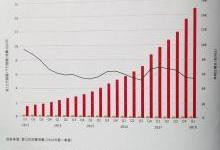 5G红利能让爱立信重振雄风吗?