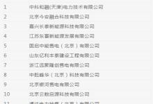 山西新增北京推送的12家售电公司