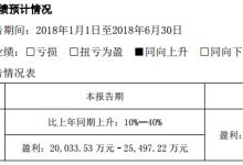 欣旺达上半年净利预计同比增10%-40%