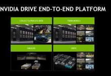 NVIDIA 宣布与博世、戴姆勒共同研发无人驾驶汽车