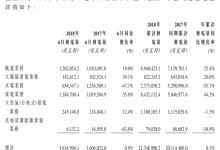 华电福新6月煤炭发电13.85亿千瓦时