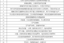 贸易战急剧升级 关税再波及仪器仪表