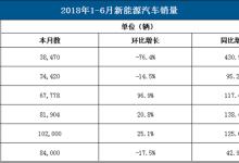 2018上半年新能源汽车销量同比增长112%