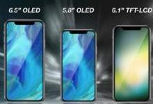 苹果6.1英寸LCD版iPhone或应用LED背光芯片