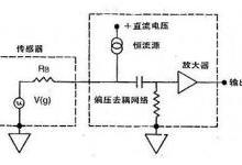 加速度传感器在振动、冲击测量中的应用