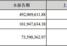 顺络电子5G布局积极推进 2018年Q1净利润同比增长57.07%
