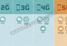 冲刺5G,谁将最终占领至高点?