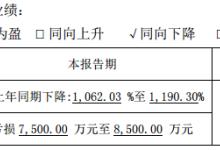 罗平锌电上半年预计同比由盈转亏