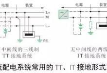 浅谈交直流混合微电网中的安全性