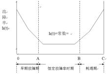 """浅谈""""非主流""""光伏技术(十四)"""