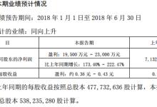 京山轻机半年报预增173%-222%