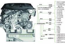 透视宝马新款B58直列六缸(L6)发动机