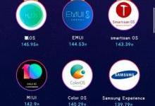 鲁大师公布2018上半年手机UI排行