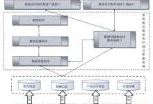 基于智能制造系统的物联网3D监控