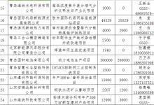 山东2018节能环保重点项目导向计划(储能)