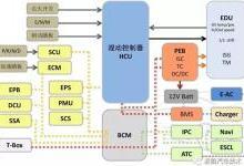 荣威550 PHEV插电式混合动力系统构