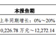 特锐德:布局充电桩,半年度业绩预增
