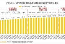 中国移动互联网用户11亿,微信占了9.3亿