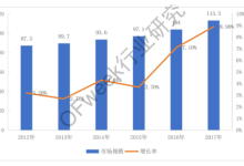光纤激光器市场扩容,国产激光器机会来了?