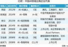 中国AI出海实现重大突破,深兰、商汤正阔步走向世界舞台中心