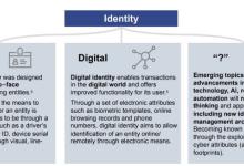 数字身份认证技术面面观