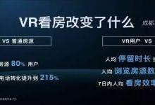 VR看房之于贝壳找房平台起了多大作用?