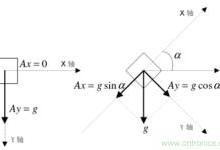 利用加速度传感器测量物体的倾斜角度