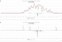 澳洲用户型储能系统实例分析及评估
