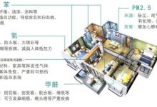 如何选择婴儿卧室空气净化器