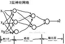 边缘计算实现AI智能互联世界