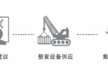 科士达:储能、微网系统解决方案