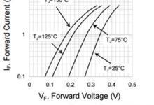 反激变换器的输出交叉调整-分析与优化