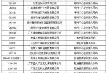 中国电信获批191号段:未来或用于可穿戴设备