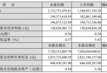 多氟多上半年净利润同比下降13.26%
