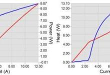 瑞波光电推出美容祛斑用755nm激光芯片