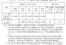 北京一般工商业电价再次下调0.27分