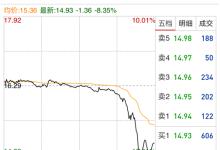 亿纬锂能电池营收翻番,股价却险跌停