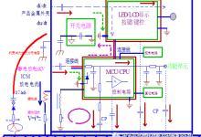 电子产品-ESD设计分析-2