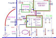 电子产品-ESD设计分析-1