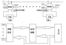 直流电源设备剩余电量检测模块化应用