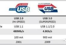 USB、Tpye-C 真能分得清嘛?