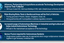 """四大""""标签""""背书,ADI积极扩建本地智能汽车生态圈"""