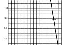 光伏接线盒散热能力分析及评估