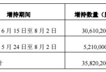 乾照光电:获南烨集团举牌 持股5%